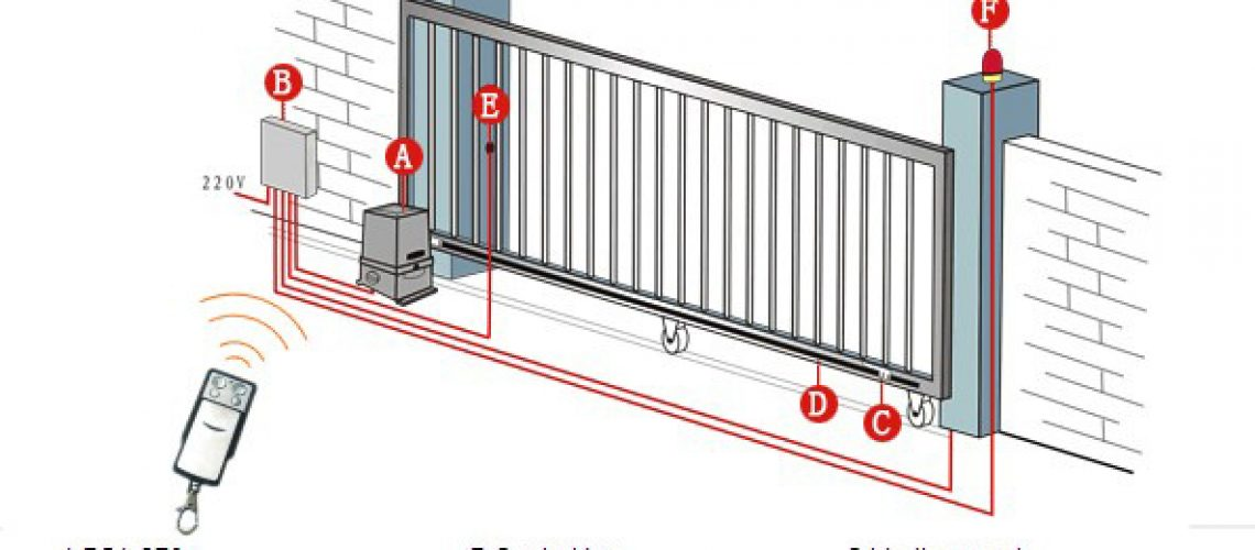Automatic-Sliding-Gates-Perth